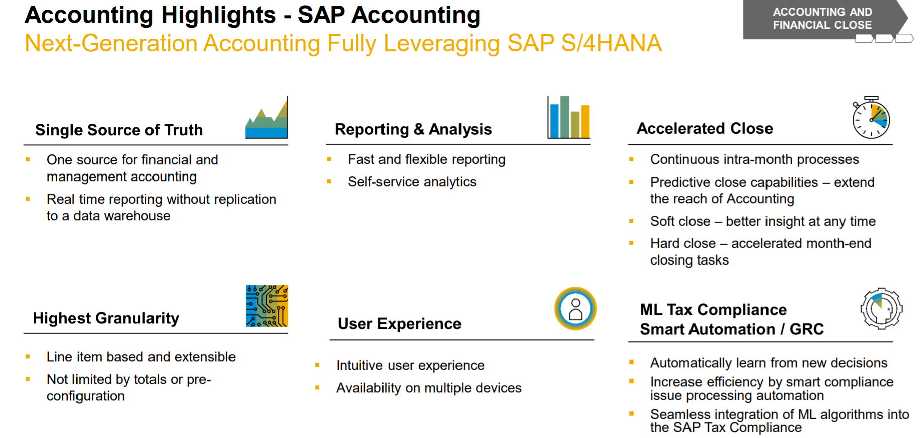 What is the business scope of SAP S/4HANA? 1