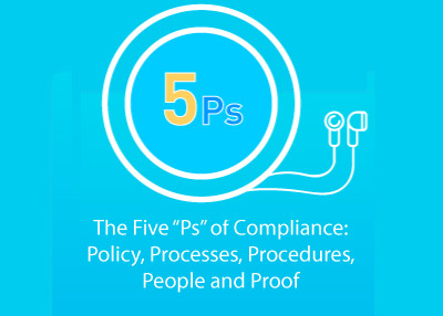 "The Five ""Ps"" of Compliance: Policy, Processes, Procedures, People and Proof"