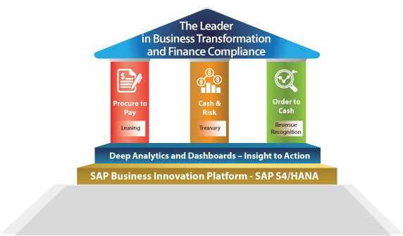 the-leader-in-finance-transformation-and-compliance