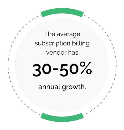 Average Subscription Billing