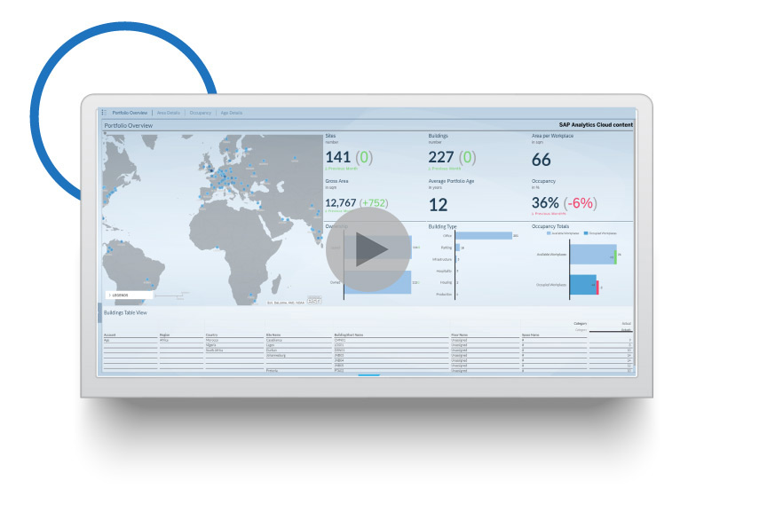 Real Estate Dashboards in SAC Video